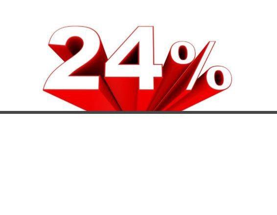 Διευθέτηση επιστροφής του ΦΠΑ για αγορές ξένων επισκεπτών στη Ρόδο