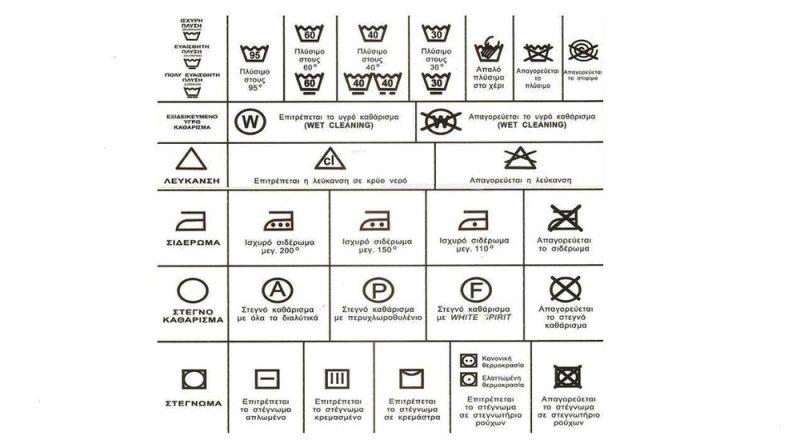 Τι σημαίνει το κάθε σύμβολο στις ετικέτες των ρούχων