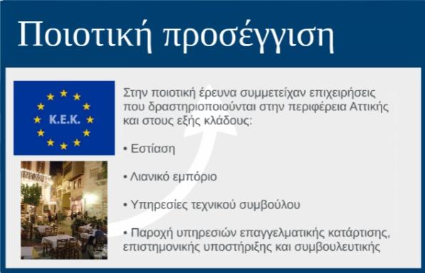 Αποτύπωση αναγκών της αγοράς εργασίας στην Περιφέρεια Αττικής