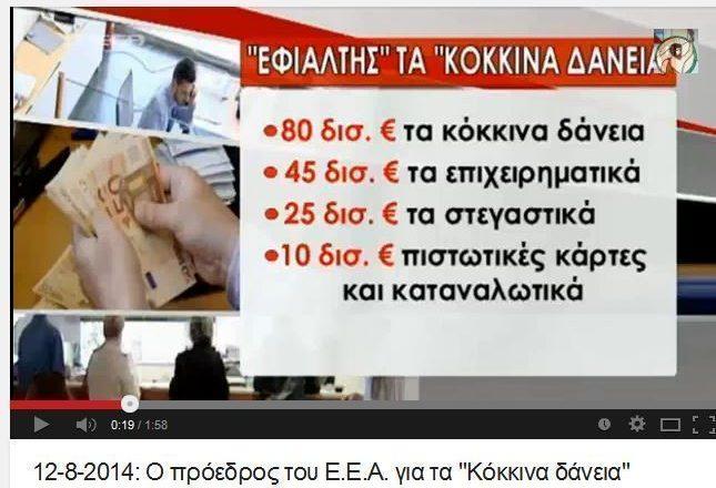 ΕΕΑ: Μέτρα τώρα για τα «κόκκινα δάνεια»