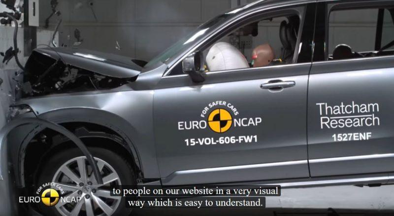 «Φρένο» της ΕΕ από το 2022 σε όλα τα καινούργια αυτοκίνητα