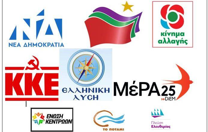 Όλα τα κόμματα που μετείχαν στις ευρωεκλογές και τα αποτελέσματά τους