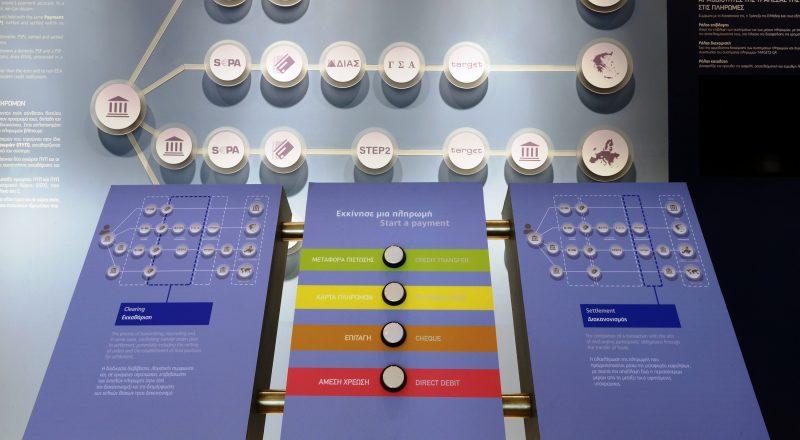 ΤτΕ: «e-πληρωμές: ένας οδικός χάρτης» στο Μουσείο της ΤτΕ