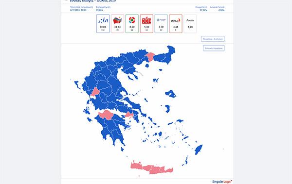 Η κατανομή των εδρών ανά εκλογική περιφέρεια