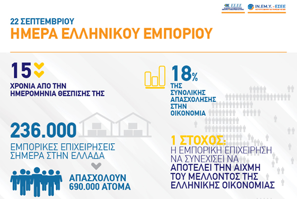 Η ΕΣΕΕ για την Ημέρα Ελληνικού Εμπορίου