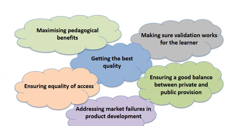 Ψηφιακή μάθηση στον εργασιακό χώρο – έξι βασικές προκλήσεις
