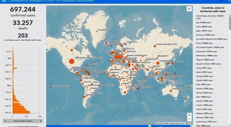 Κορονοϊός: Οι χώρες με τους περισσότερους ασθενείς αναλογικά με τον πληθυσμό
