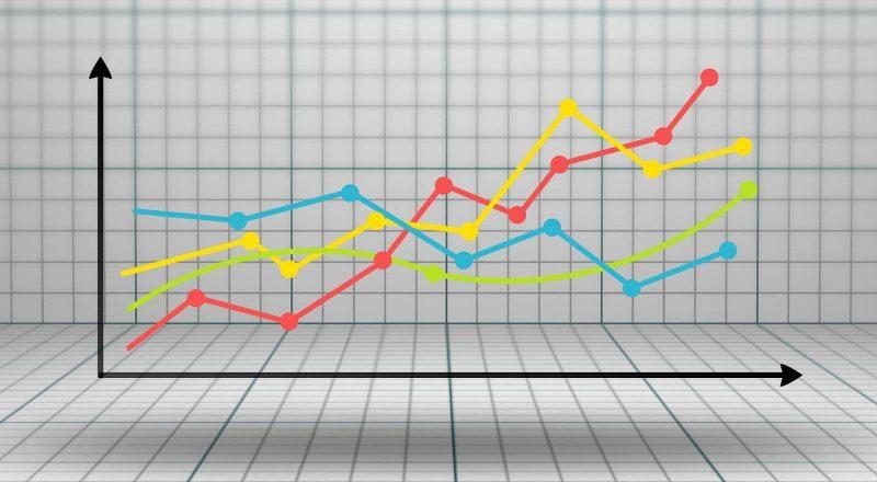 Αυξημένη κατά 5,5% η βιομηχανικήπαραγωγή τον Μάρτιο