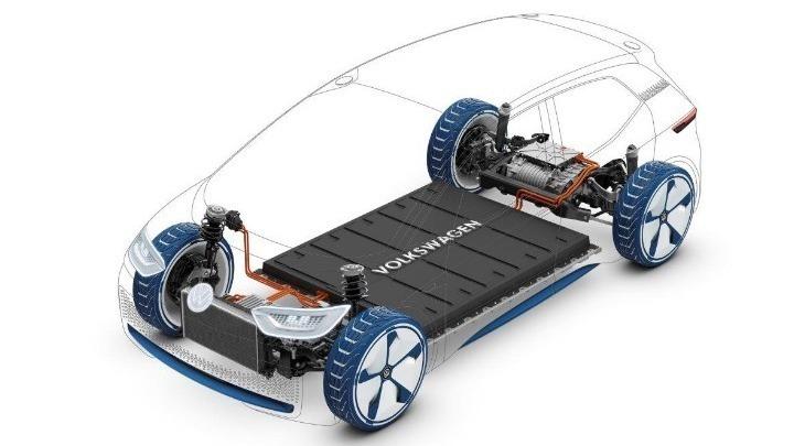 Τεχνολογία. Οι μπαταρίες των ηλεκτρικών αυτοκινήτων αναβαθμίζονται και γίνονται μικρότερες και ισχυρότερες